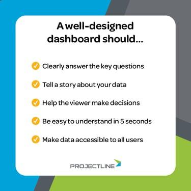 Checklist of best practices for BI dashboard design