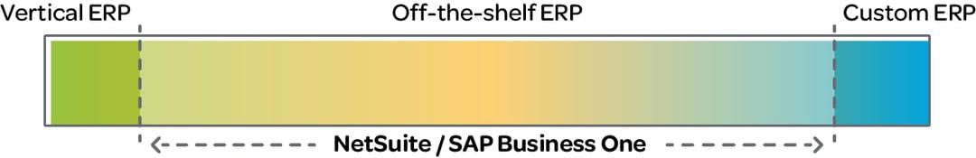ERP-Type-Comparison-2-1200x200