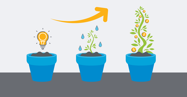 Is SAP for Small Companies? 4 Ways SAP Works for SMEs