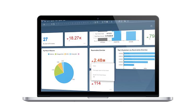 SAP Business One Demo Video