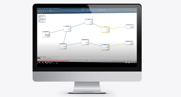 Video - SAP Business One Relationship Map